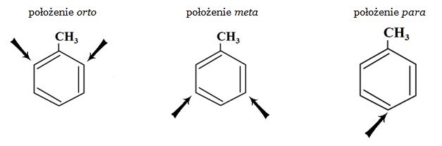 progi punktowe chemia uj